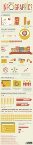 Using Infographics to Tell Your Survey Story