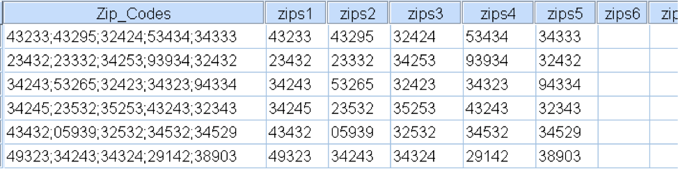 spss variables example 5